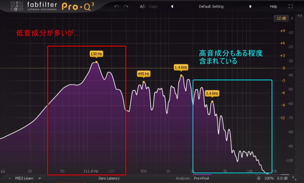イコライザー 周波数帯域 ベース pro Q3